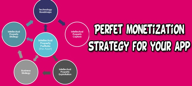 perfect-monetization-strategy