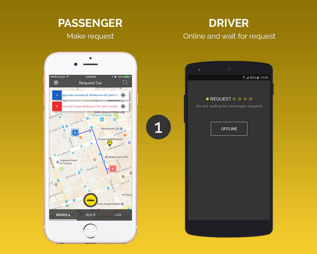 Uber-Style-Taxi-App